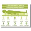 5 zónás memory matracvédő