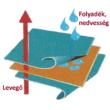 Top  Care tencel vízhatlan matracvédő körgumis egyedi méret(160x215x40 cm)